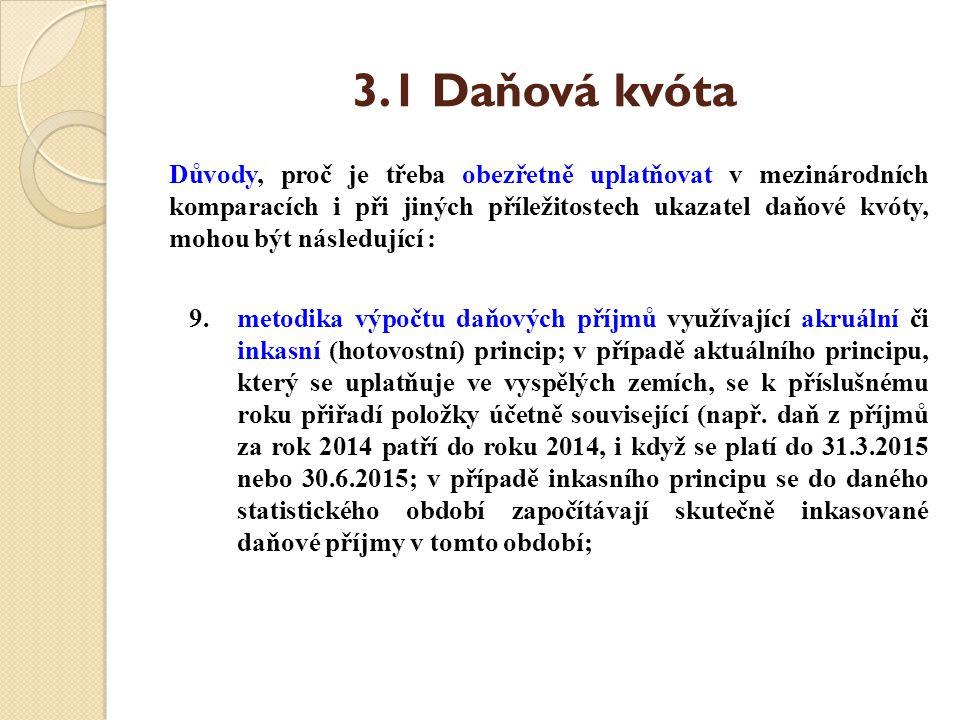 3.1 Daňová kvóta