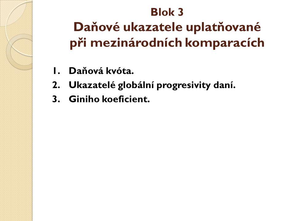Blok 3 Daňové ukazatele uplatňované při mezinárodních komparacích