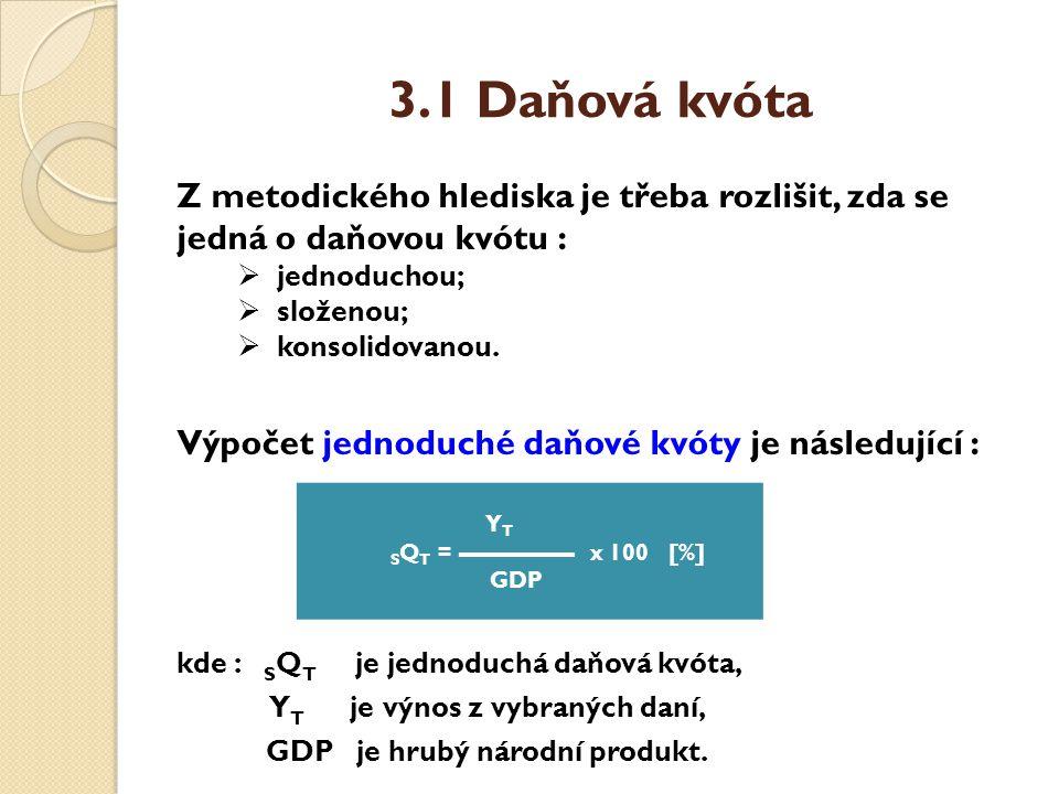 3.1 Daňová kvóta Z metodického hlediska je třeba rozlišit, zda se jedná o daňovou kvótu : jednoduchou;