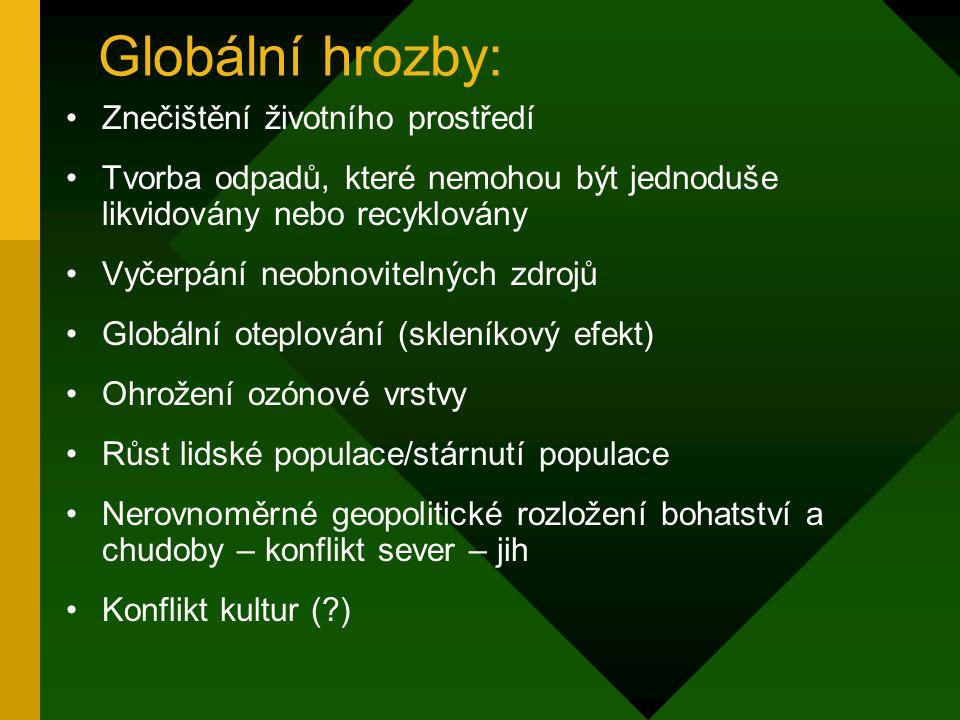 Globální hrozby: Znečištění životního prostředí