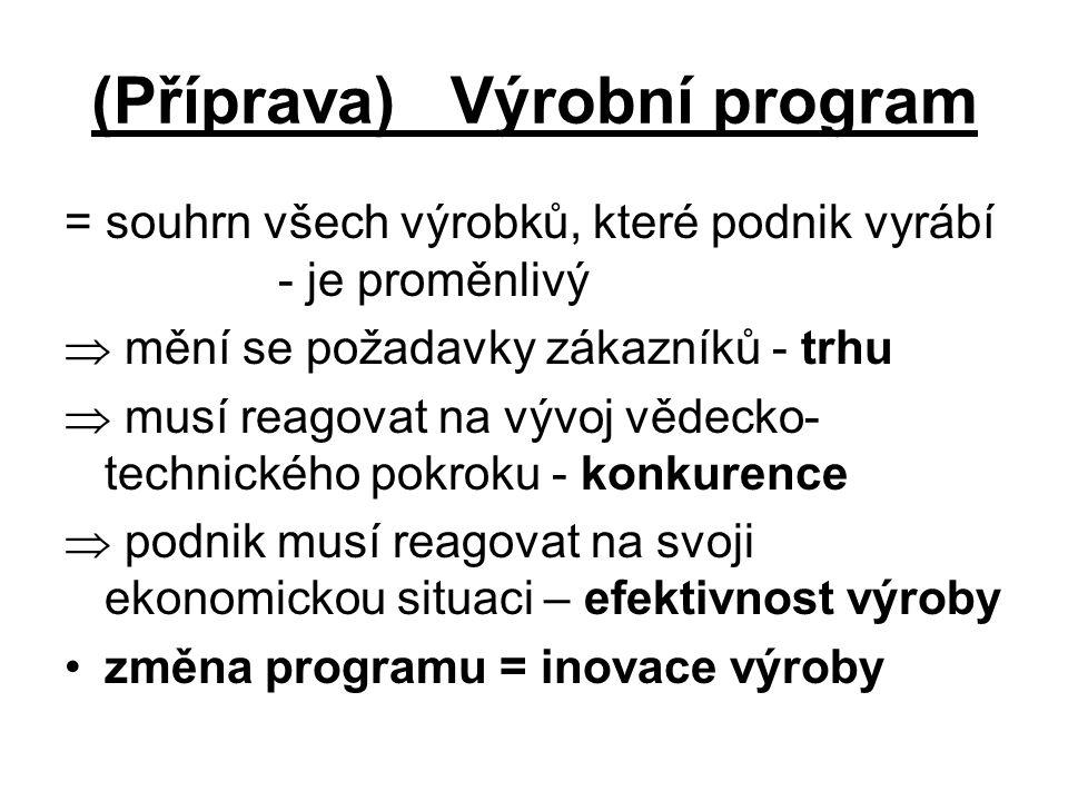 (Příprava) _Výrobní program