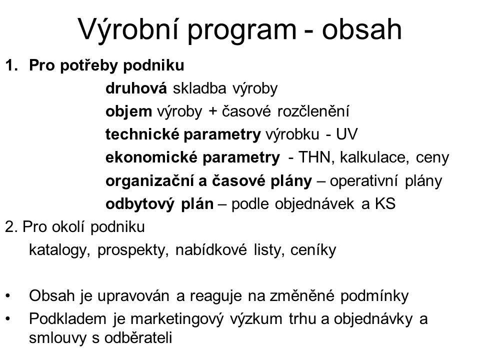 Výrobní program - obsah