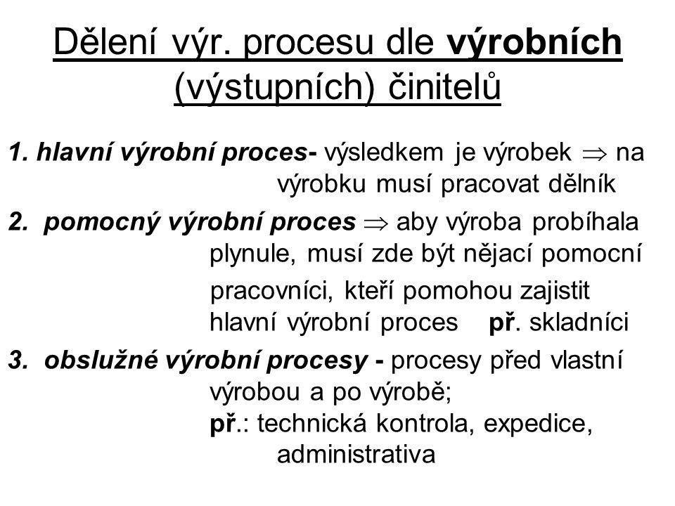 Dělení výr. procesu dle výrobních (výstupních) činitelů