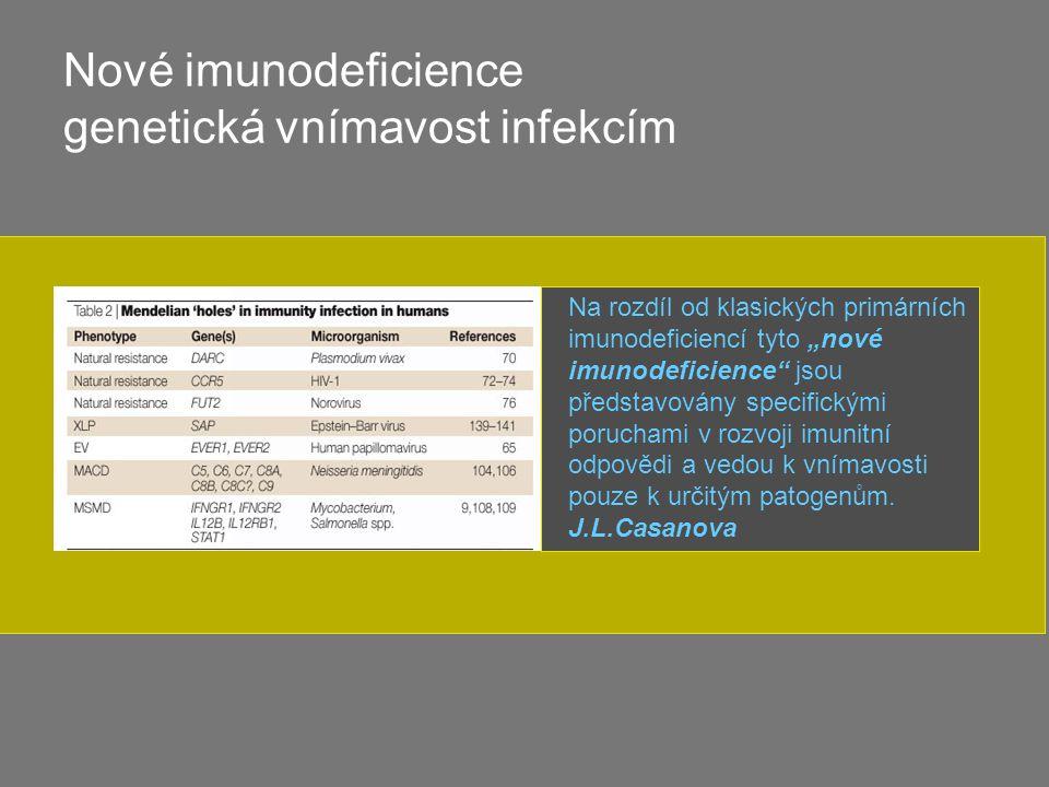 Nové imunodeficience genetická vnímavost infekcím