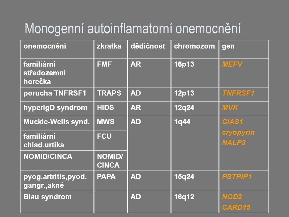 Monogenní autoinflamatorní onemocnění