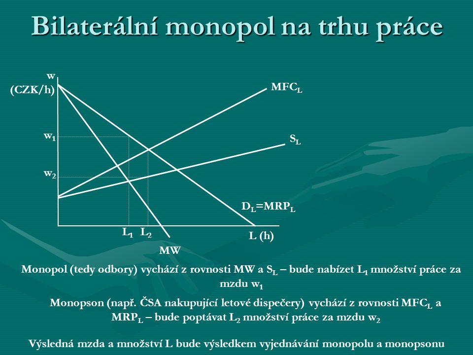 Bilaterální monopol na trhu práce