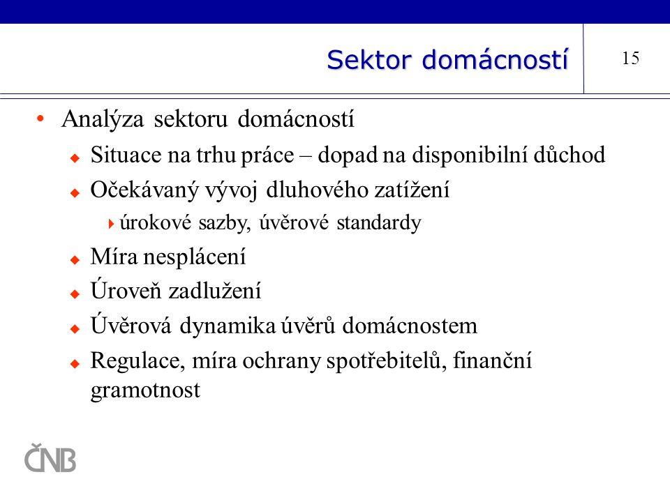 Analýza sektoru domácností