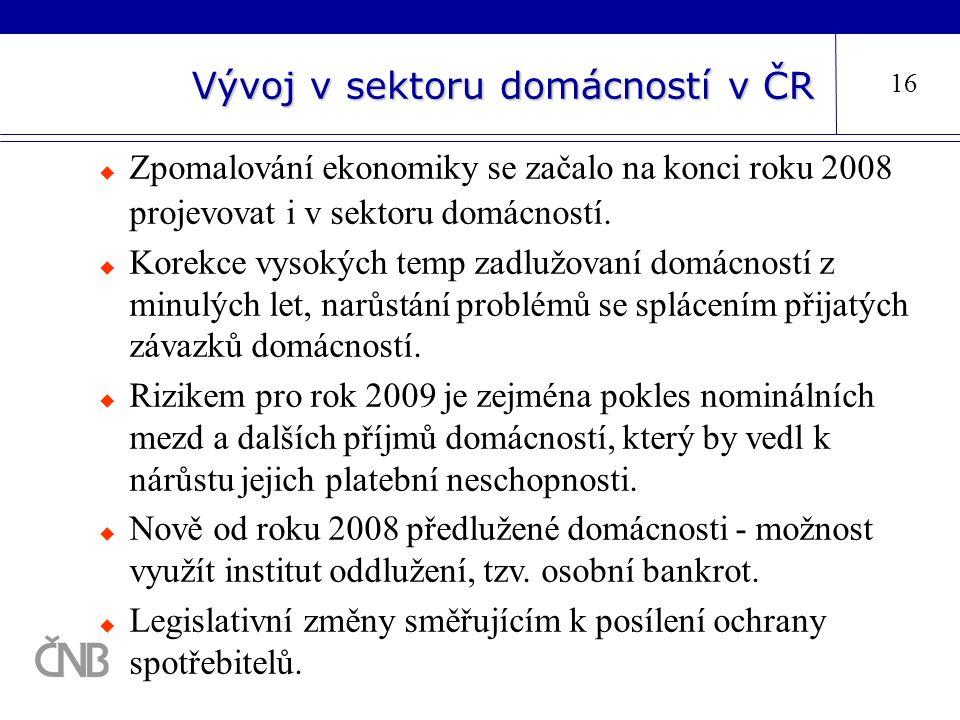 Vývoj v sektoru domácností v ČR