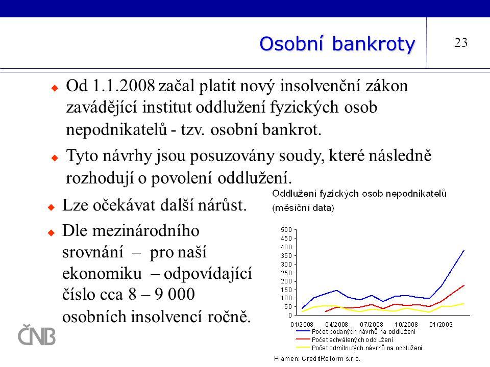 Osobní bankroty 23.