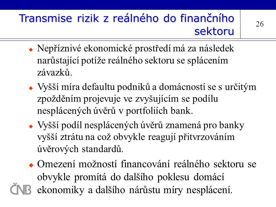 Transmise rizik z reálného do finančního sektoru