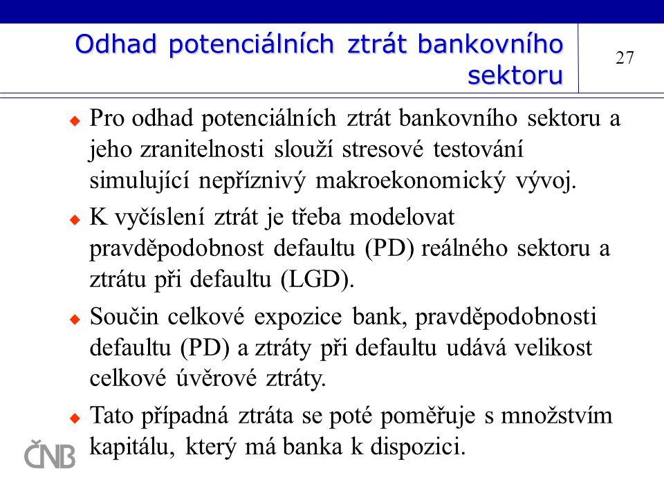 Odhad potenciálních ztrát bankovního sektoru