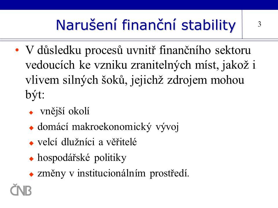 Narušení finanční stability