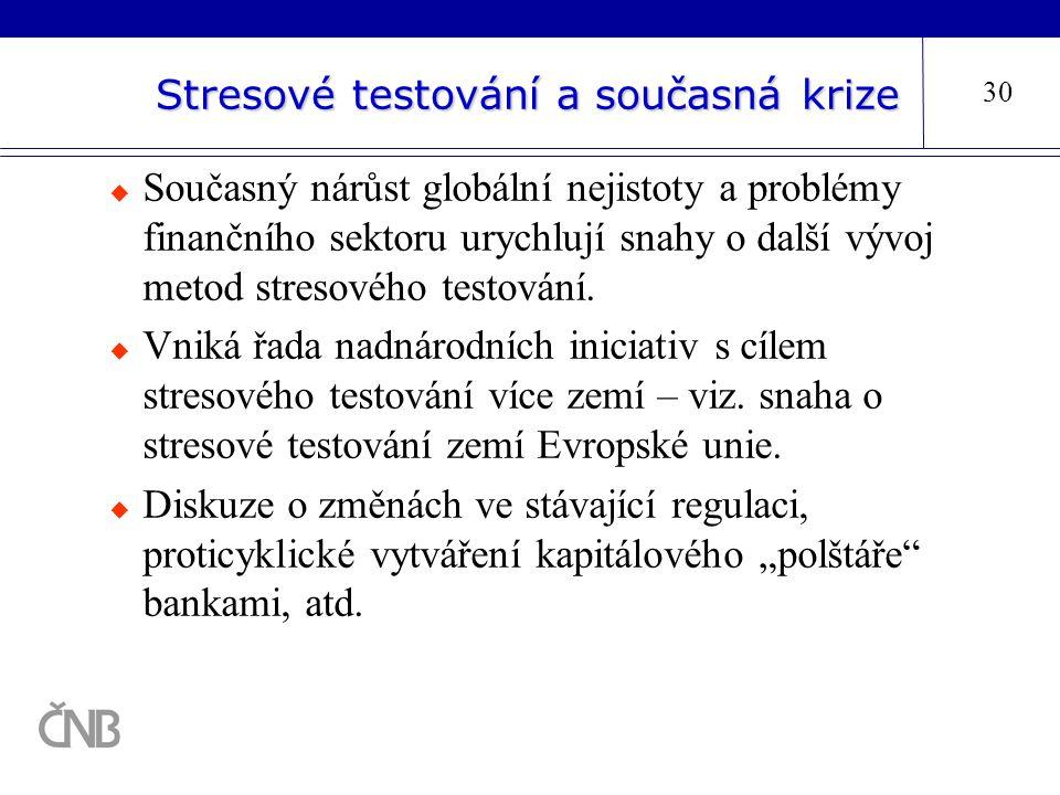 Stresové testování a současná krize
