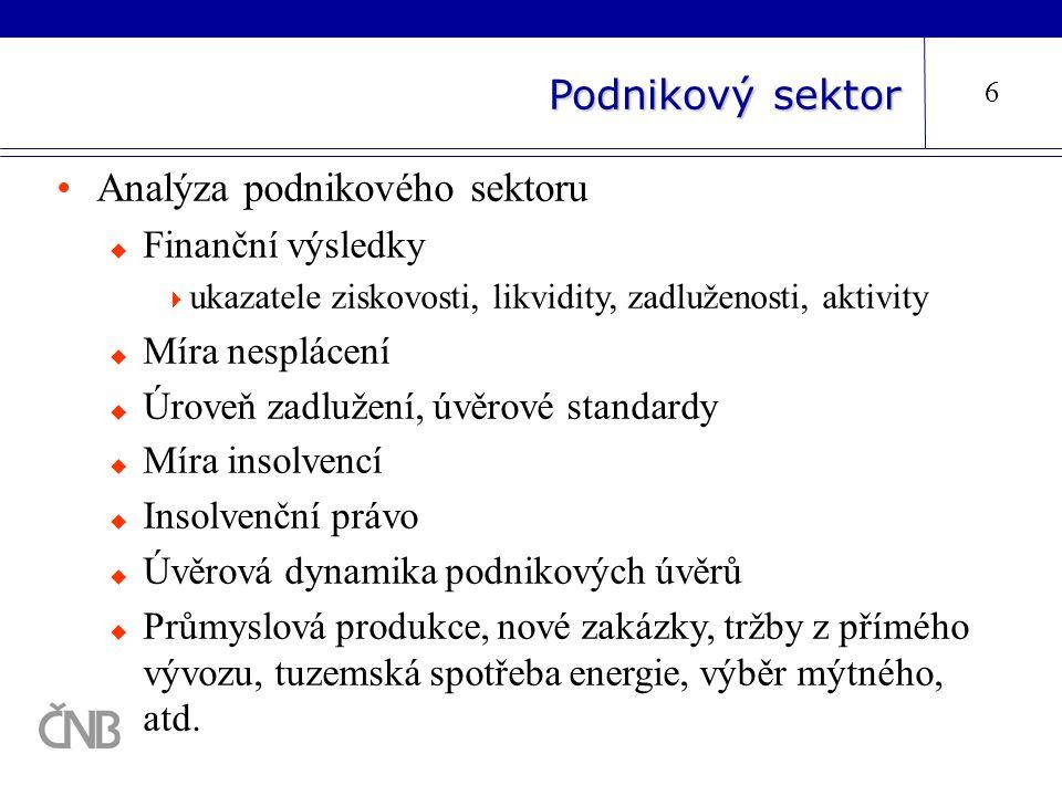 Analýza podnikového sektoru