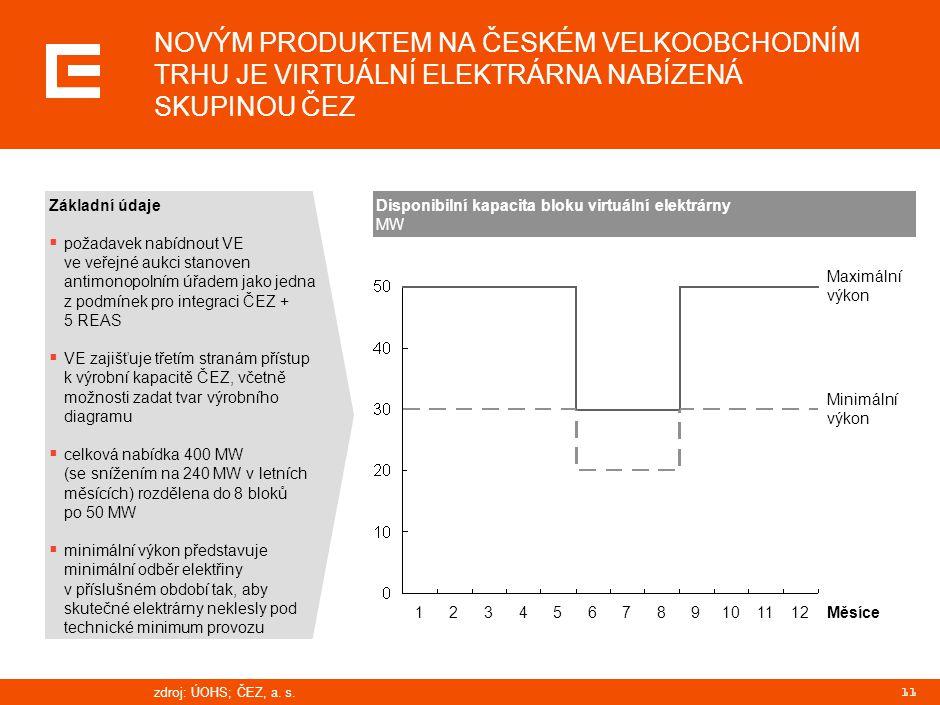 VIRTUÁLNÍ ELEKTRÁRNA DÁLE ROZŠÍŘILA ALTERNATIVNÍ NABÍDKU NA VELKOOBCHODNÍM TRHU V ČR