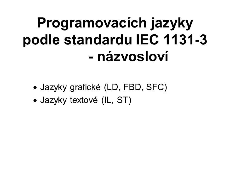 Programovacích jazyky podle standardu IEC 1131-3 - názvosloví