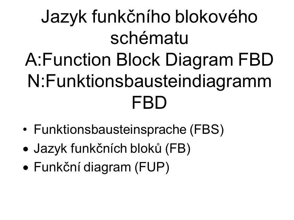 Jazyk funkčního blokového schématu A:Function Block Diagram FBD N:Funktionsbausteindiagramm FBD