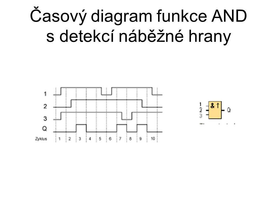 Časový diagram funkce AND s detekcí náběžné hrany