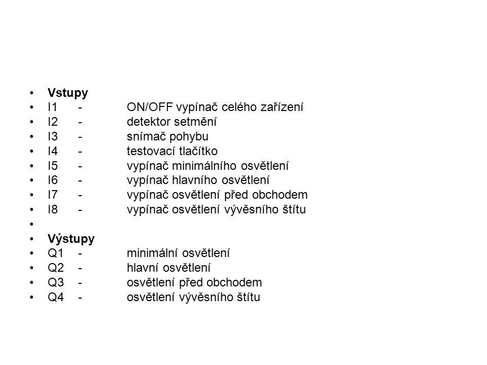 Vstupy I1 - ON/OFF vypínač celého zařízení. I2 - detektor setmění. I3 - snímač pohybu. I4 - testovací tlačítko.