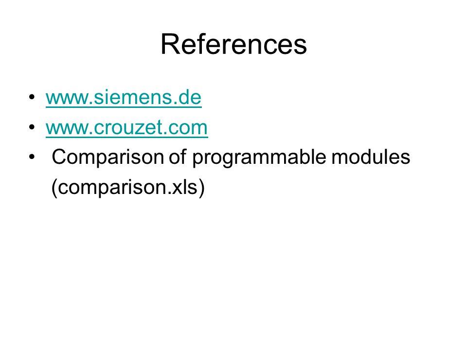 References www.siemens.de www.crouzet.com