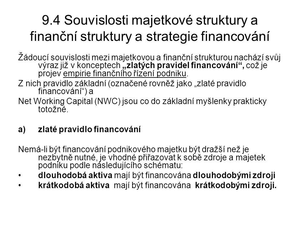 9.4 Souvislosti majetkové struktury a finanční struktury a strategie financování