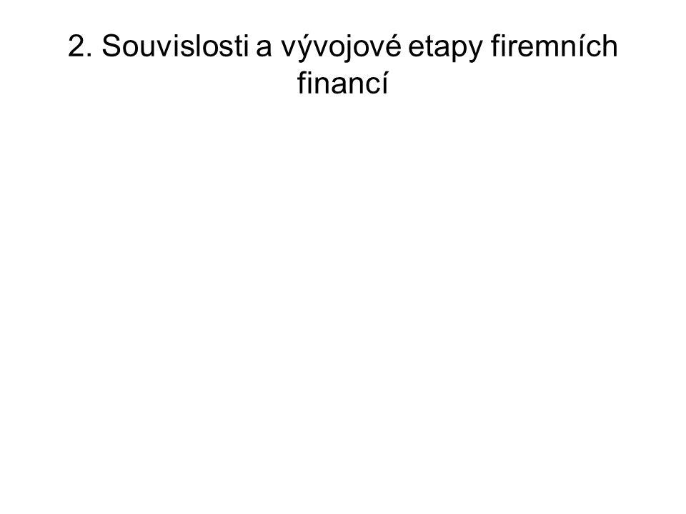 2. Souvislosti a vývojové etapy firemních financí