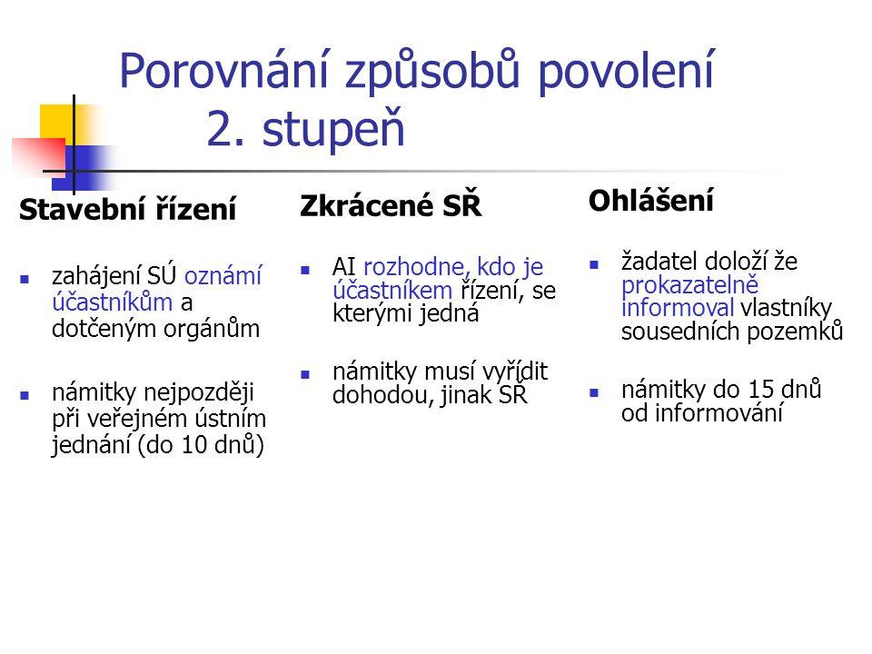 Porovnání způsobů povolení 2. stupeň