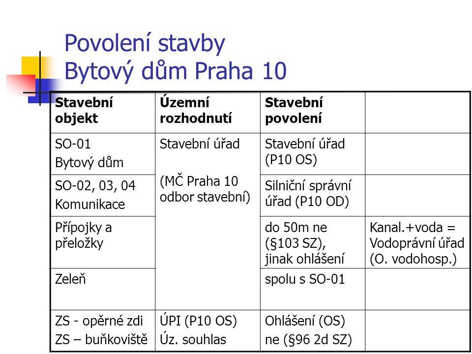 Povolení stavby Bytový dům Praha 10