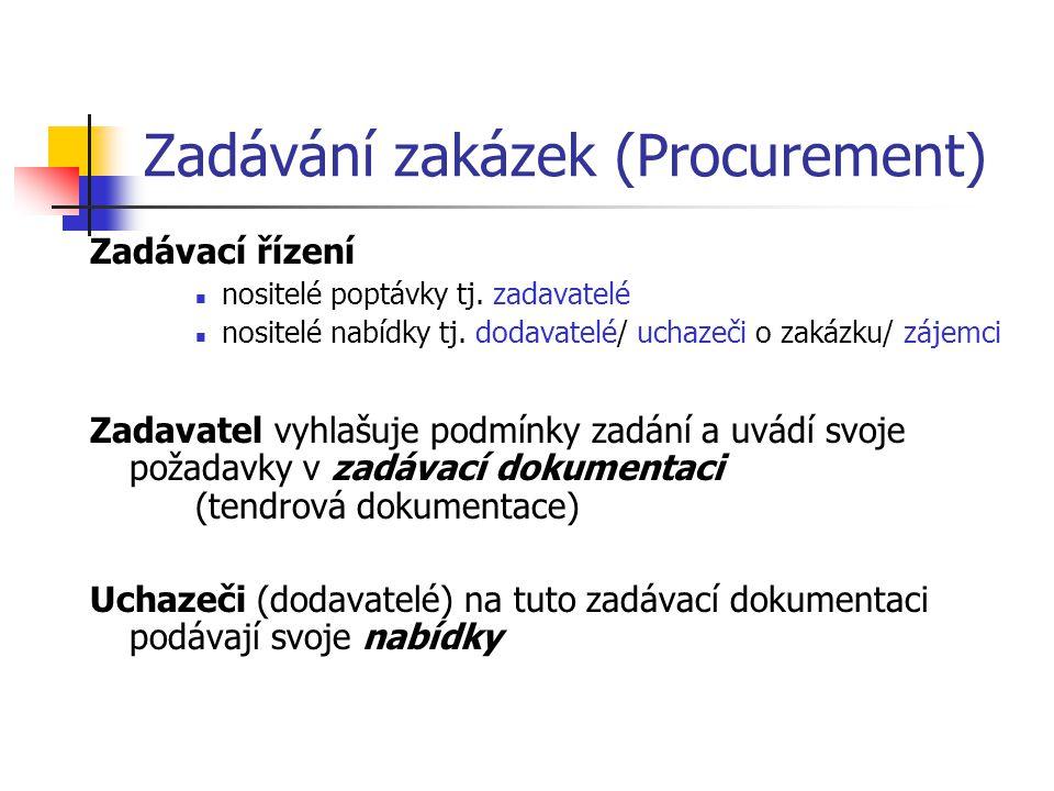 Zadávání zakázek (Procurement)