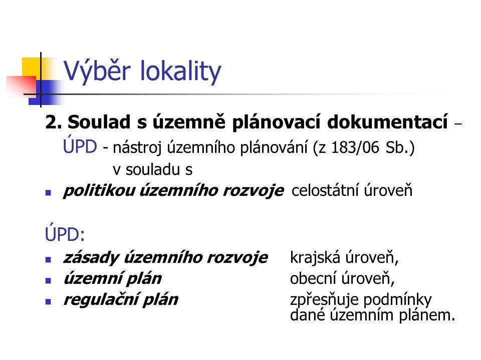 Výběr lokality 2. Soulad s územně plánovací dokumentací – ÚPD: