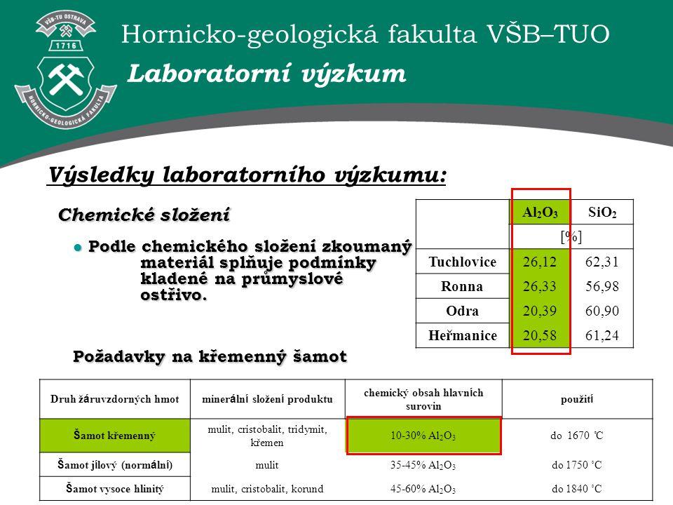 Laboratorní výzkum Výsledky laboratorního výzkumu: Chemické složení