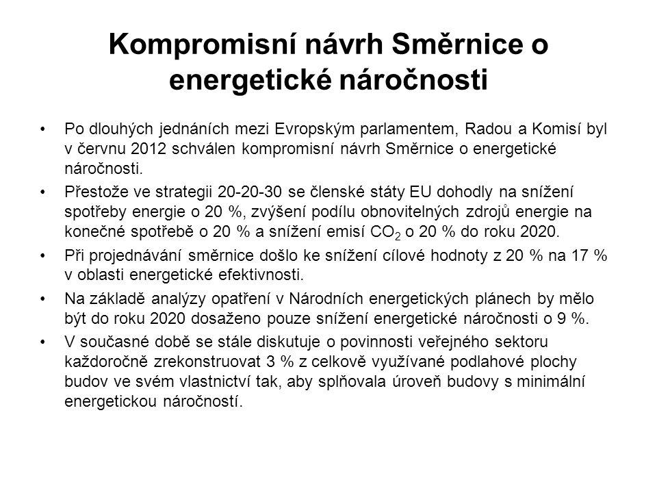 Kompromisní návrh Směrnice o energetické náročnosti