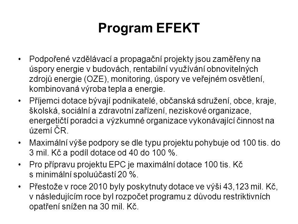 Program EFEKT