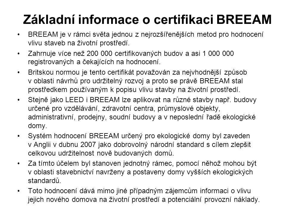 Základní informace o certifikaci BREEAM