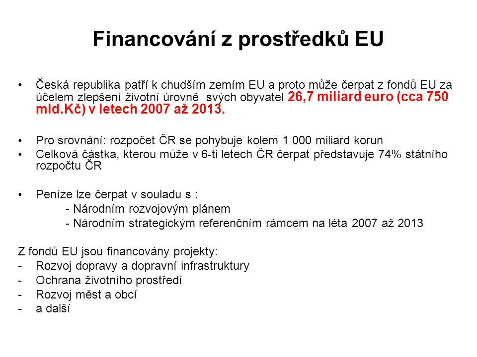 Financování z prostředků EU