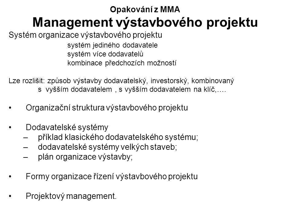 Management výstavbového projektu
