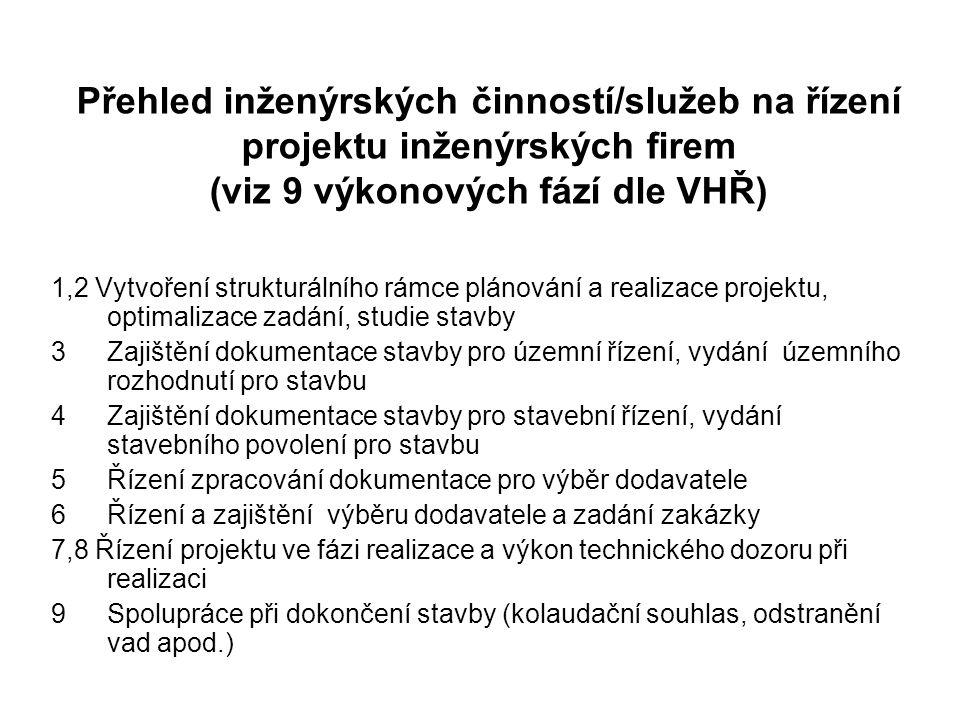 Přehled inženýrských činností/služeb na řízení projektu inženýrských firem (viz 9 výkonových fází dle VHŘ)