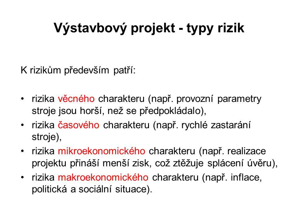Výstavbový projekt - typy rizik