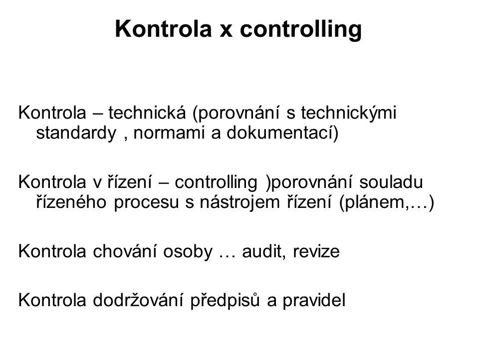 Kontrola x controlling