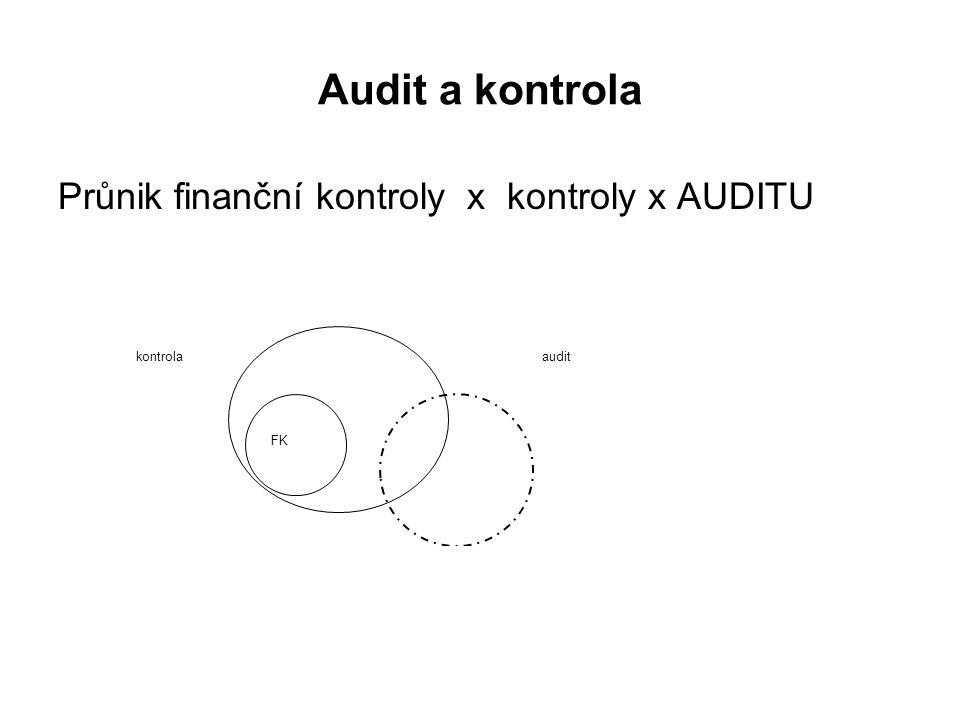 Audit a kontrola Průnik finanční kontroly x kontroly x AUDITU audit