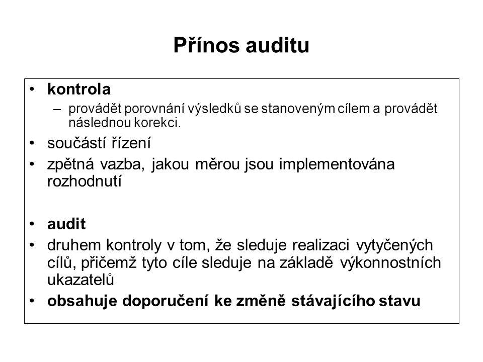 Přínos auditu kontrola součástí řízení