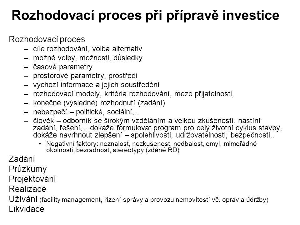 Rozhodovací proces při přípravě investice
