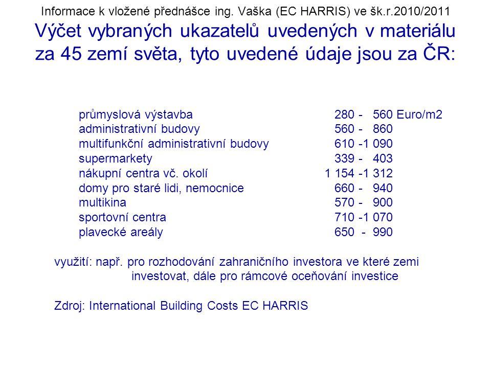 průmyslová výstavba 280 - 560 Euro/m2 administrativní budovy 560 - 860
