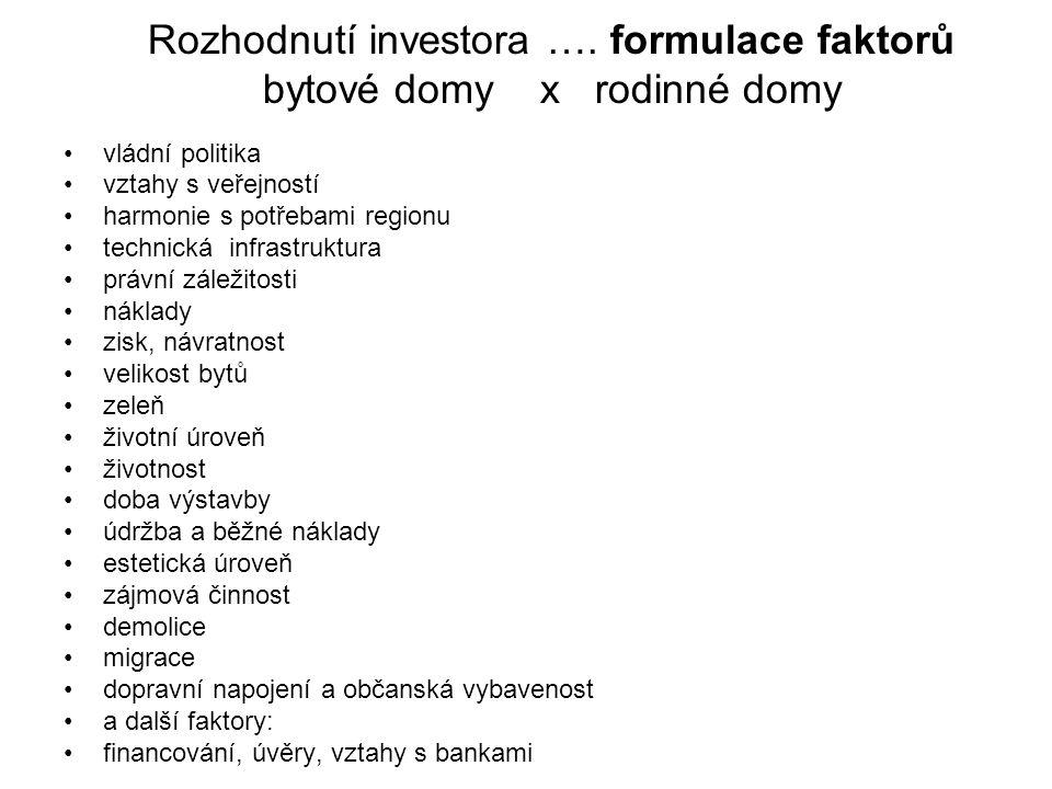 Rozhodnutí investora …. formulace faktorů bytové domy x rodinné domy