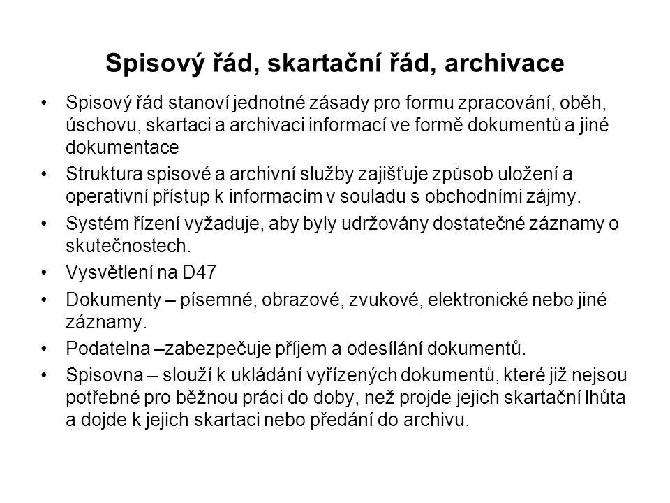 Spisový řád, skartační řád, archivace