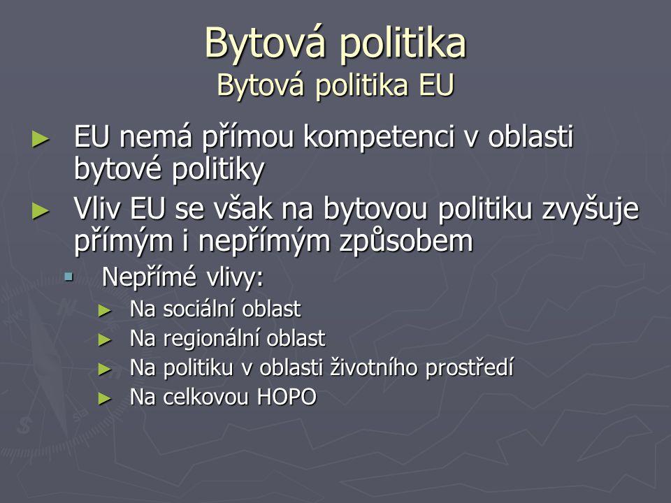 Bytová politika Bytová politika EU