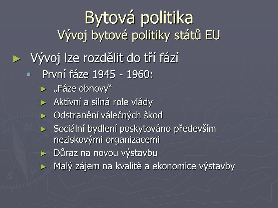 Bytová politika Vývoj bytové politiky států EU