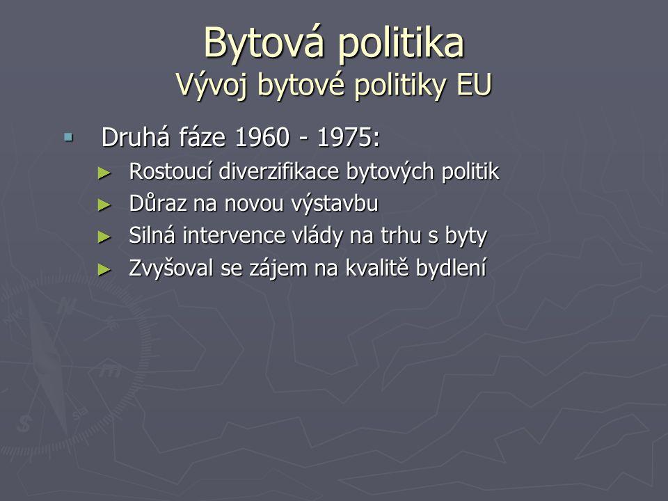 Bytová politika Vývoj bytové politiky EU