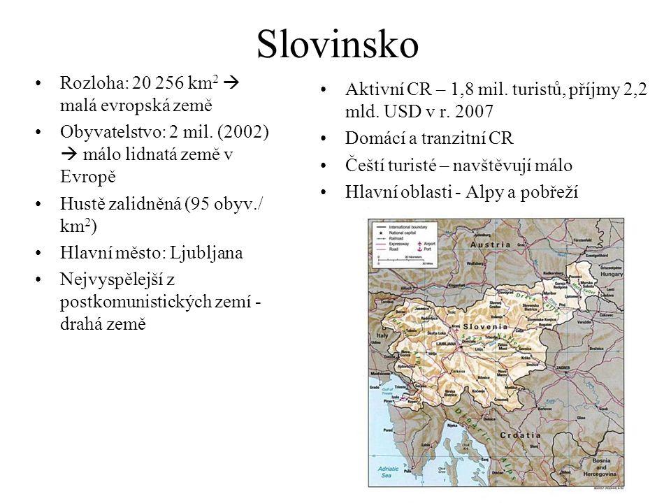 Slovinsko Rozloha: 20 256 km2  malá evropská země