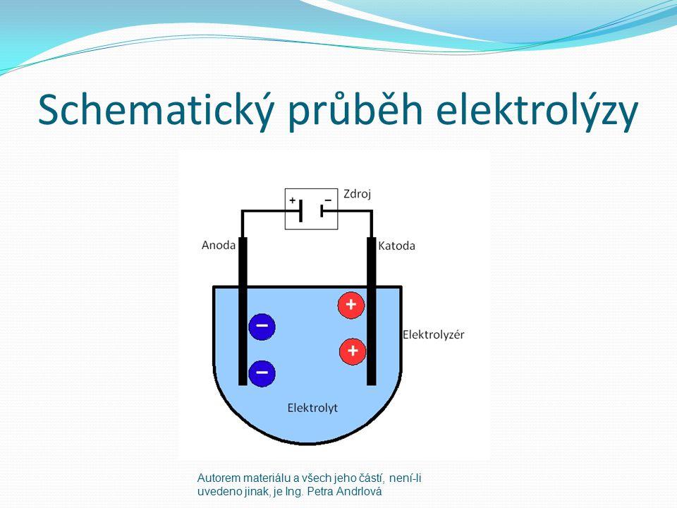Schematický průběh elektrolýzy